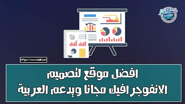 افضل موقع لتصميم الانفوجرافيك مجانا ويدعم الخطوط العربية