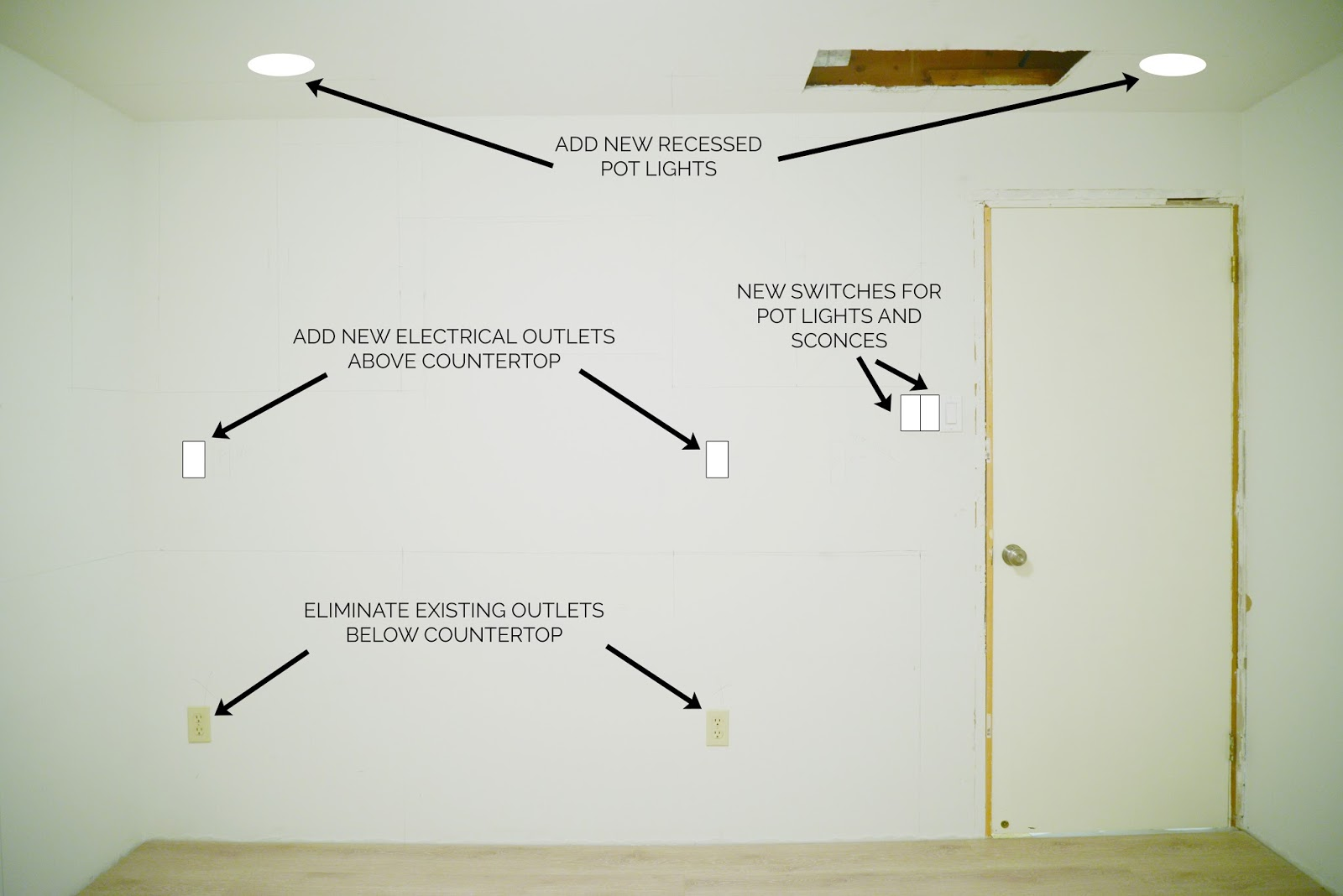 craft room electrical plan considerations | Ramblingrenovators.ca | #ProjectCraftsDept