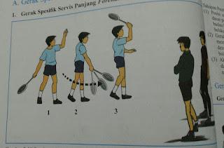 Gambar teknik dasar servis panjang forehand  (lihat buku paket penjas pada hal: 92)