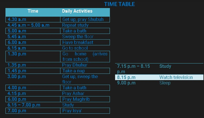contoh daily activities