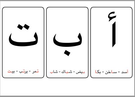 بطاقات للحروف الهجائية بشكل كبير +امثلة عن كل حرف في بداية و وسط واخر الكلمة