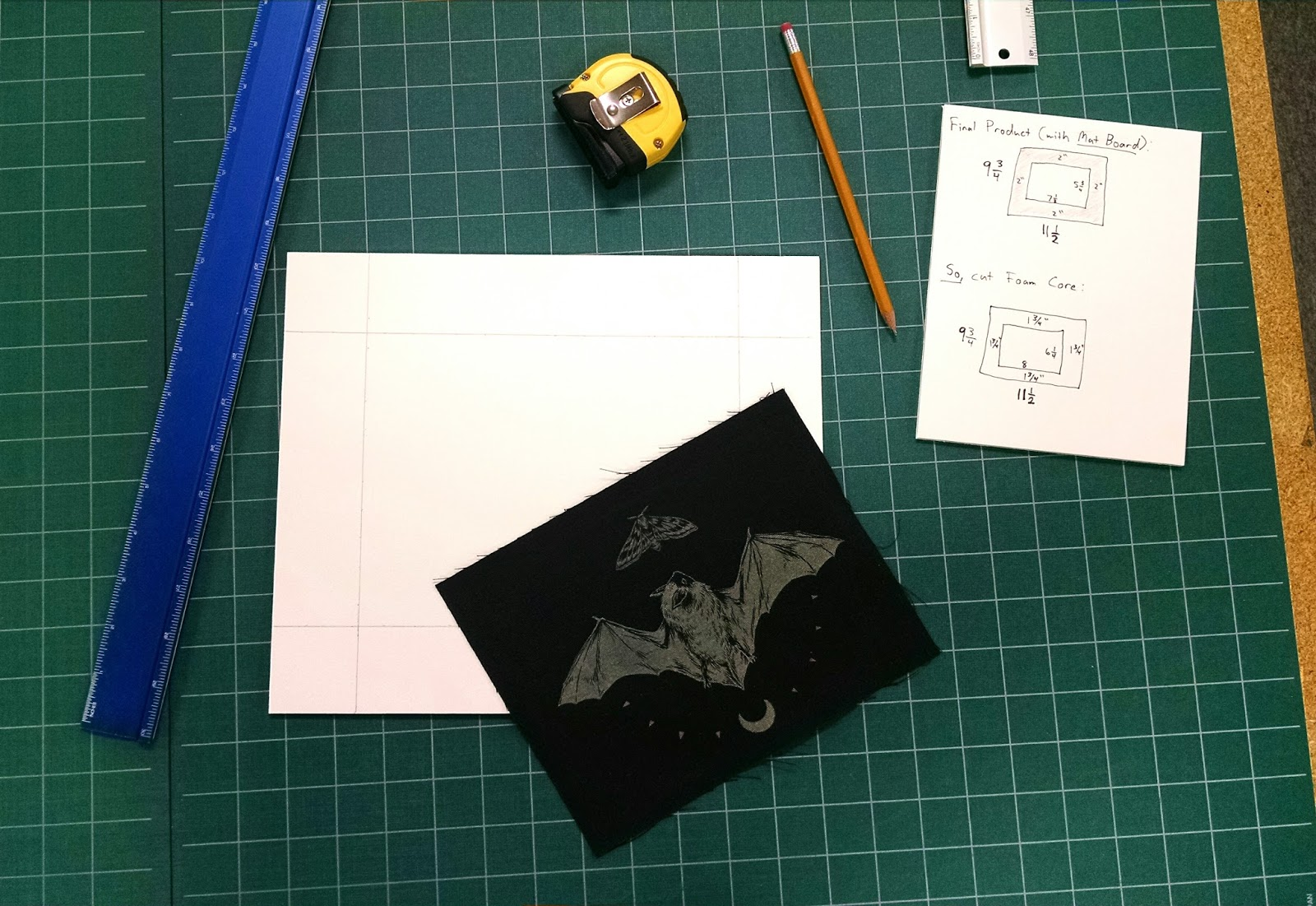 Picture Framing Blog - A Good Frame of Mind: DIY Framing