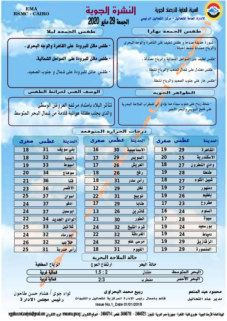 اخبار طقس الجمعة 29 مايو 2020 النشرة الجوية فى مصر