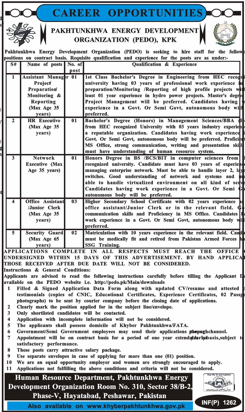 Jobs In Pakhtunkhwa Energy Development Organization Peshawar 2018 for 8 Vacancies