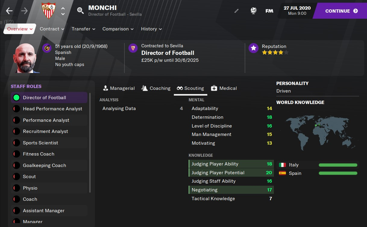 Monchi Football Manager 2021