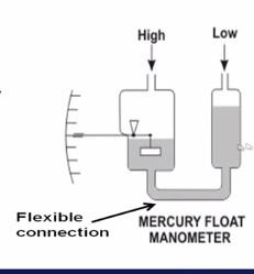 Float type manometers