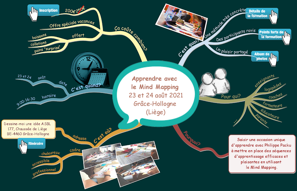 Formation Mind Mapping 23 & 24 août 2021