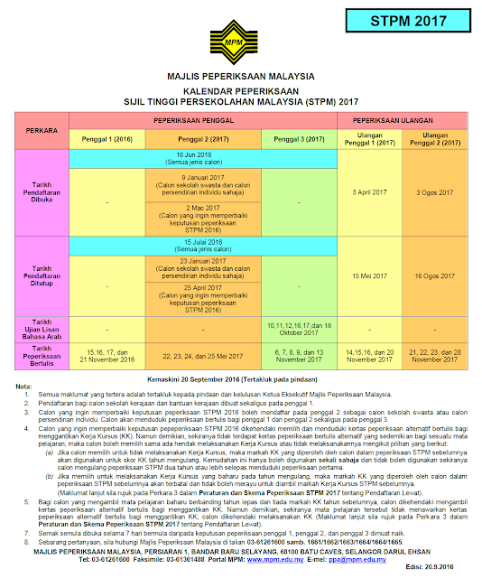 Kalendar Tarikh Peperiksaan STPM 2017 Exam Date Calendar