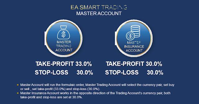 EA_Master_Trading
