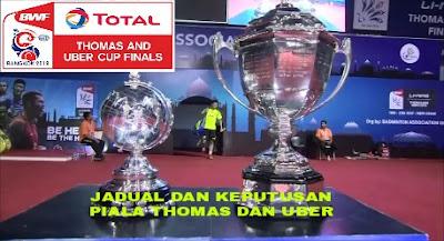 Jadual dan Keputusan Piala Thomas dan Uber Malaysia 2018