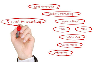 Online Digital Marketing in Nepal
