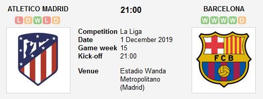 مشاهدة مباراة أتلتيكو مدريد وبرشلونة بث مباشر في الدوري الإسباني