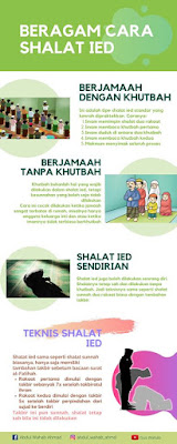 Beragam Cara Shalat Ied - Info Kajian Islam Tarakan