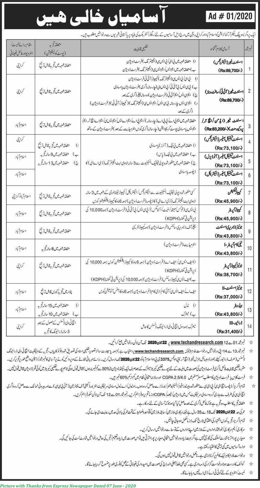 Atomic Energy Commission Jobs 2020 - Latest Jobs in NASCOM Atomic Energy Ad 01/2020