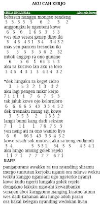 Not Angka Pianika Lagu Aku Cah Kerjo -  Nella Kharisma