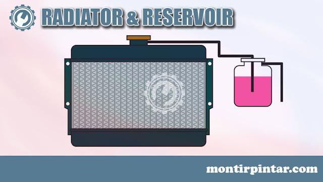 Radiator dan reservoir sistem pendingin mesin