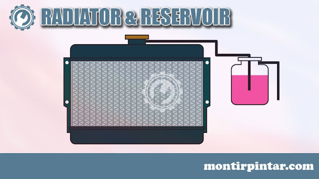 Radiator dan reservoir
