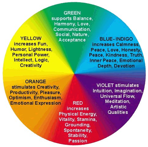 Perception in print auras which color are you
