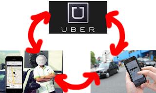 Cara kerja uber taksi