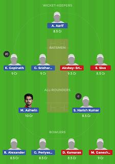 Dream11 team for TUT vs CHE 27th Match | Fantasy cricket tips | Playing 11 | TNPL dream11 Team | dream11 prediction |