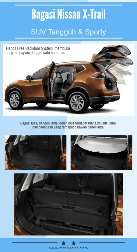 Bagasi Nissan All New X-Trail
