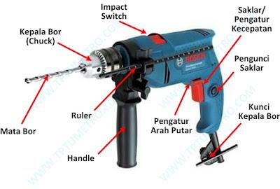 bagian dan cara menggunakan bor listrik