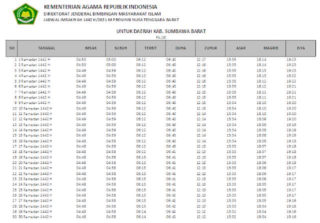 Jadwal Imsakiyah Ramadhan 1442 H Kabupaten Sumbawa Barat, Provinsi Nusa Tenggara Barat