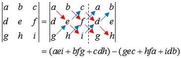 Menentukan Penyelesaian SPLTV dengan Metode Cramer (Determinan Matriks)