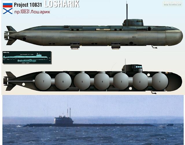 Russian submarine Losharik