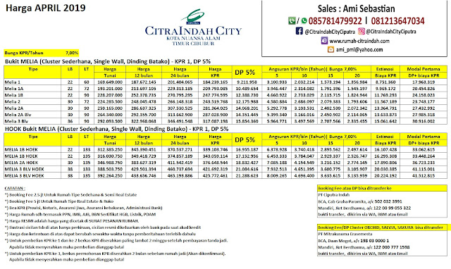 Harga Bukit MELIA Citra Indah City April 2019