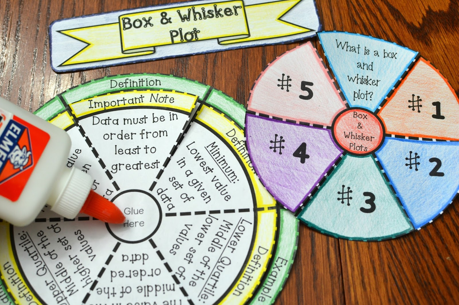 Box And Whisker Plot Wheel Foldable Math In Demand