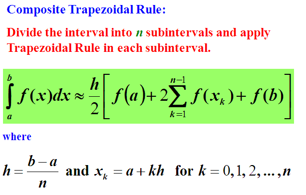 Composite Numerical Integration,Riemann Sum,composite trapezoidal rule,