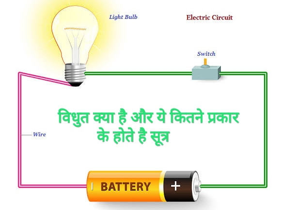 what is electricity in physics