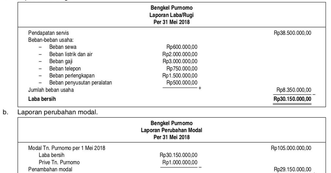 Soal Persamaan Akuntansi Dan Laporan Keuangan Seputar Laporan