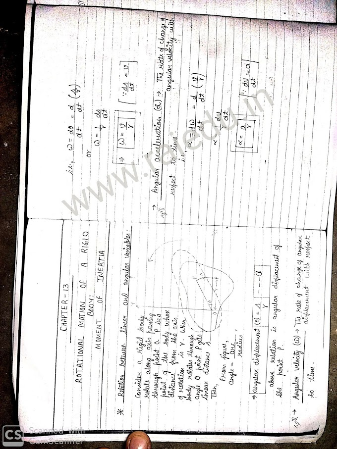 ROTATIONAL MOTION OF A RIGID BODY   MOMENT OF INERTIA PART-1 (50)