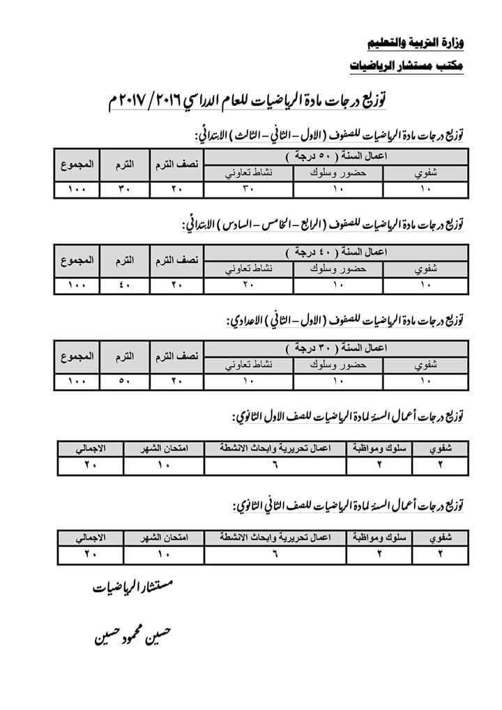 بالاوراق الرسمية توزيع درجات جميع المواد الدراسيه لجميع المراحل التعليمية للعام 2016 / 2017