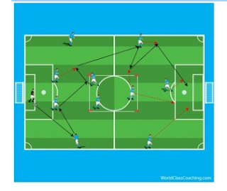 Combination # 2: The players complete the circuit shown in the drawing below.