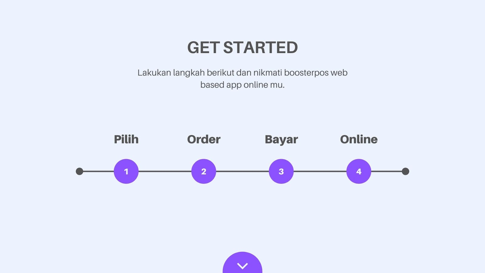 Aplikasi kasir toko shop online terbaru android iphone windows