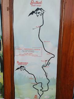 Pendakian Gunung Butak Via Panderman