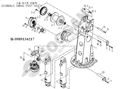 Tời chính, xy lanh nâng cần của Cẩu soosan 8 tấn SCS866-SCS886-SCS887