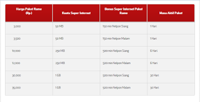 paket super internet telkomsel
