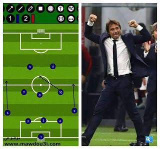 تعلم تكتيك كرة القدم الدرس الاول | التكتيك الايطالي