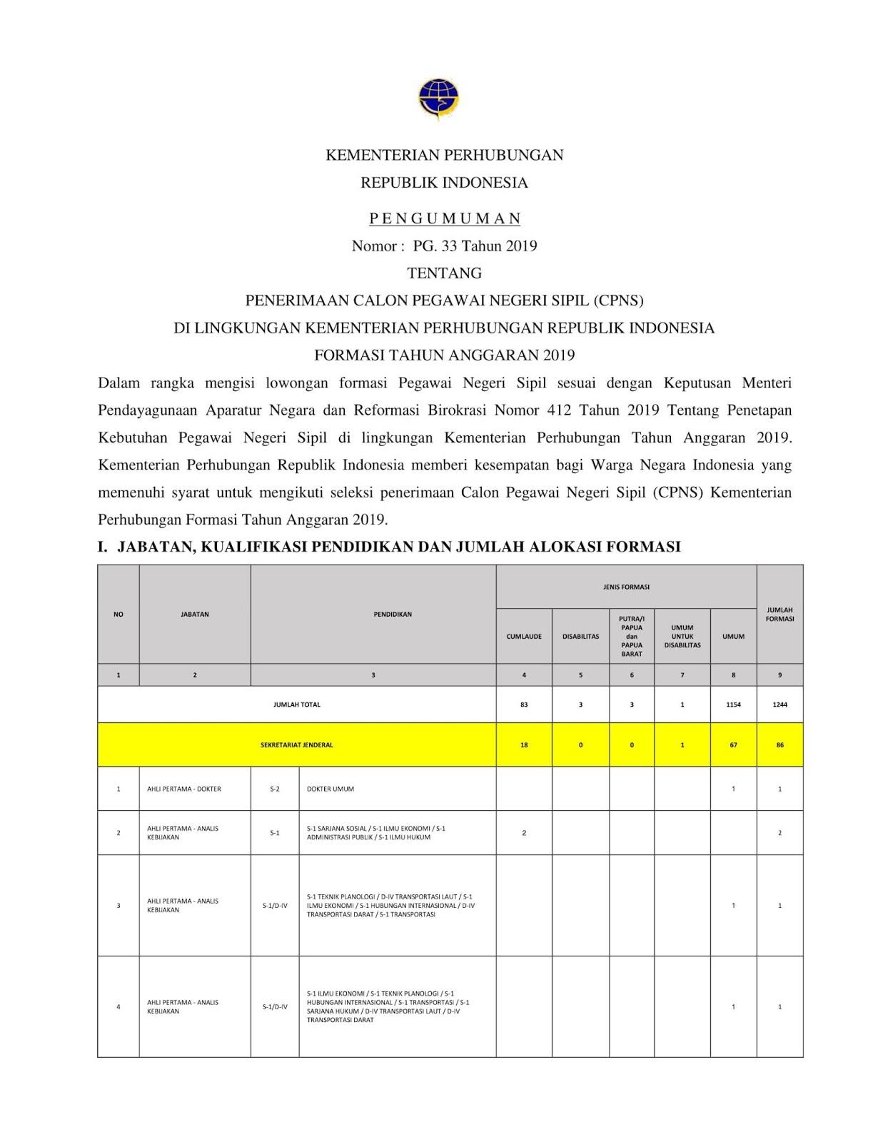 Lowongan CPNS Kementerian Perhubungan Tahun Anggaran 2019 [1244 Formasi]
