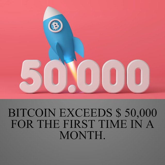 Bitcoin exceeds $ 50,000 for the first time in a month.