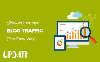 5 ways that to make Content to Drive Traffic to Your web site
