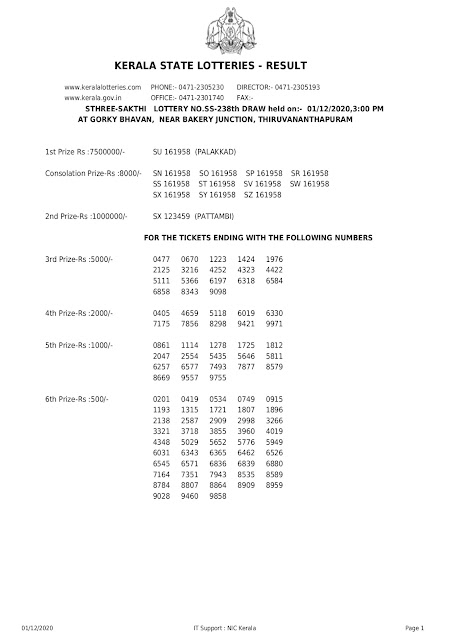 Sthree Sakthi Lottery Result,Today Lottery,Weekly Lotteries,LIVE Kerala Lottery Result 01-12-2020 Sthree Sakthi SS-238 Results Today,sthree-sakthi-ss