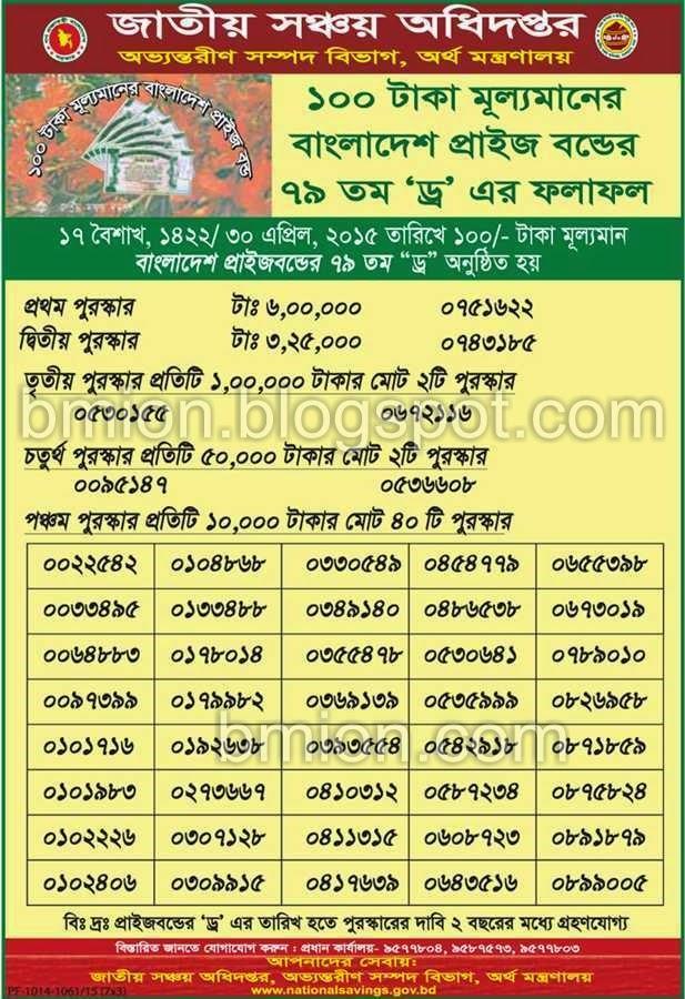 79Th-100Taka-Prize-Bond-Draw-Result-Bangladesh-30-April-2015