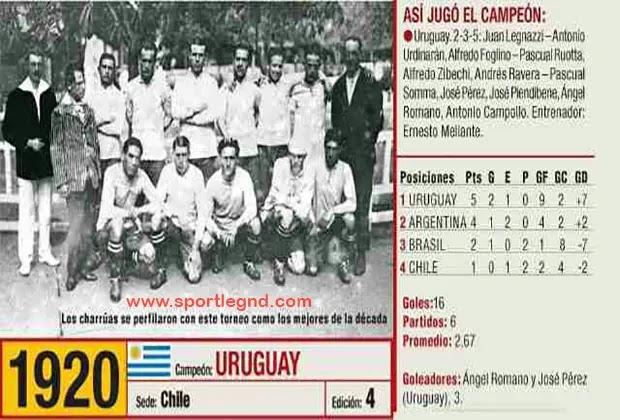 كوبا امريكا الشيلي 1920