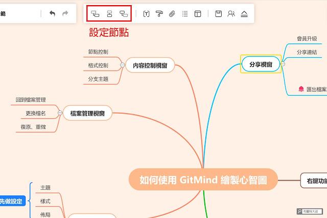 【行銷手札】免費、免安裝的線上心智圖 GitMind - 我們可以用「內容控制視窗」來設定節點