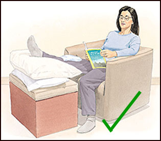 Home Management For Swollen Legs And Ankle Akufisio Blogspot